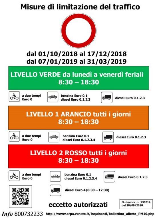 blocco-traffic-euro3-veneto-informativa