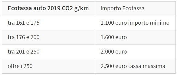 ecotassa-auto-2019-lada-niva-4x4
